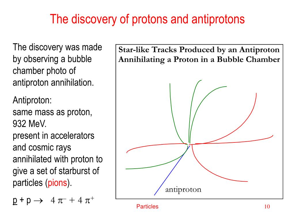 The discovery of protons and antiprotons