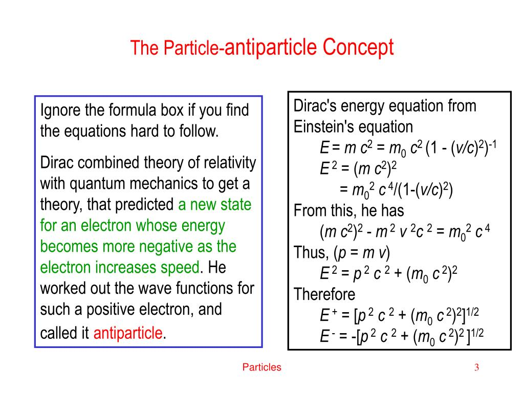 The Particle-