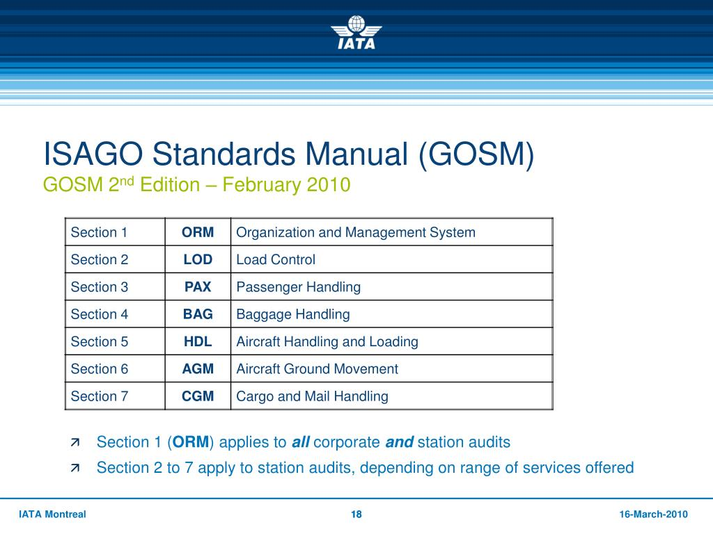 Isago Standards Manual Gosm Edition February Ppt Isa Iata Afety Udit Perations
