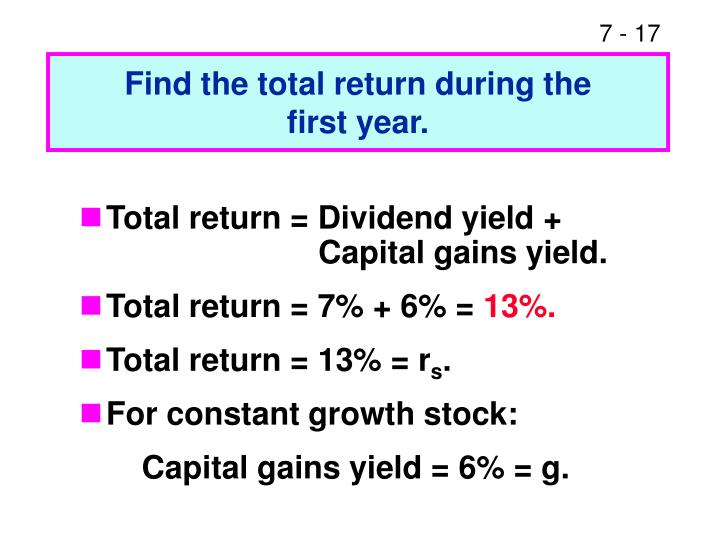 Find the total return during the