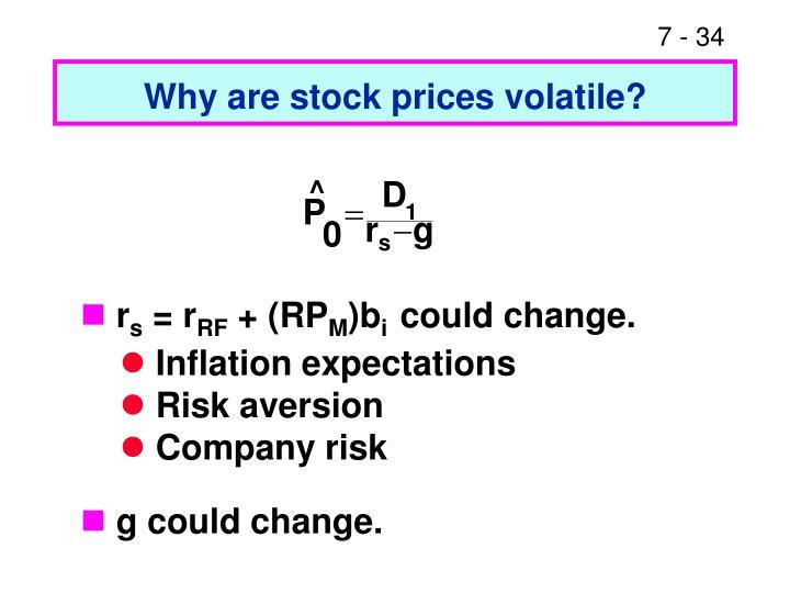Why are stock prices volatile?