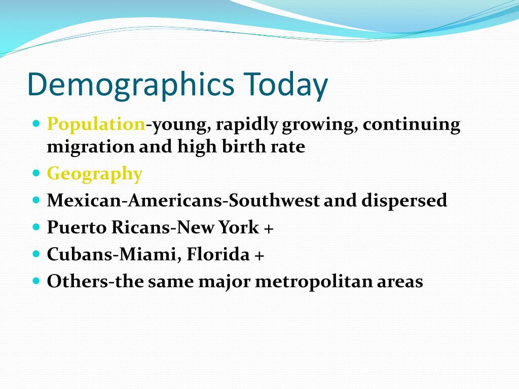 Demographics Today