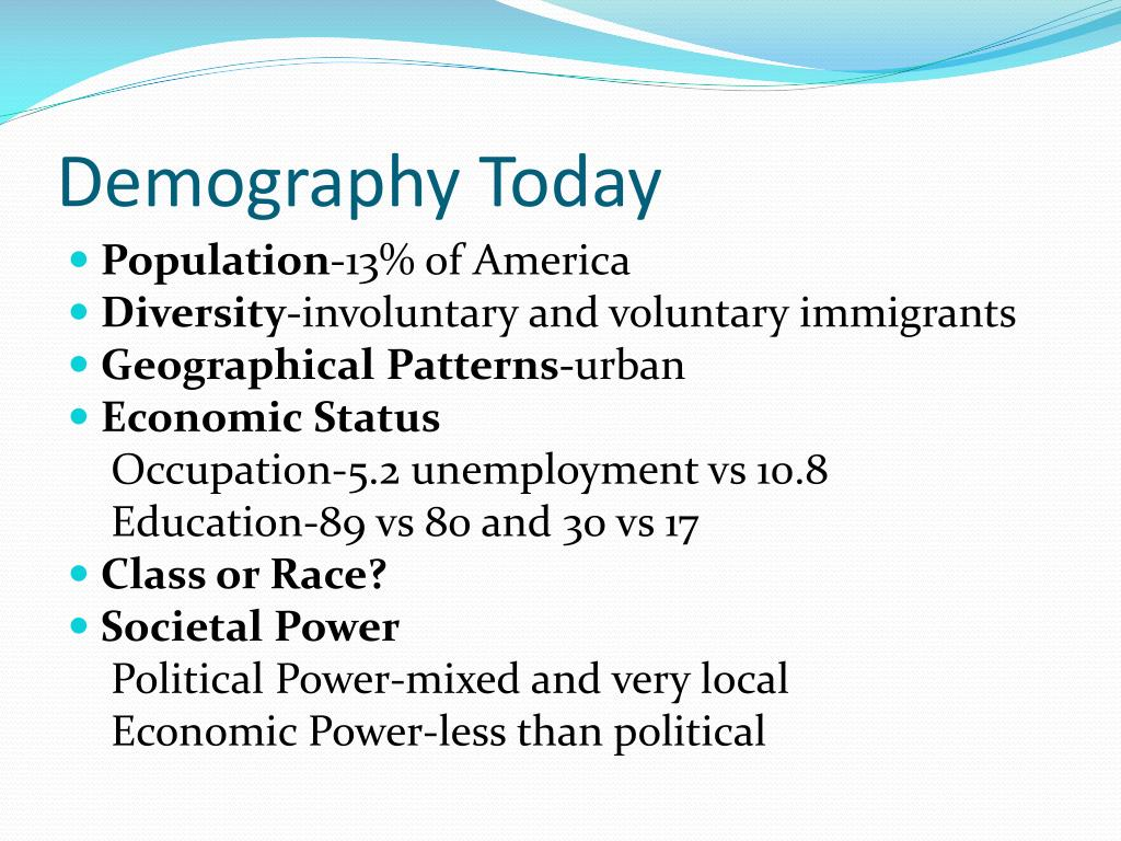 Demography Today