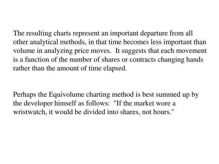 The resulting charts represent an important departure from all other analytical methods, in that time becomes less important than volume in analyzing price moves.  It suggests that each movement is a function of the number of shares or contracts changing hands rather than the amount of time elapsed.