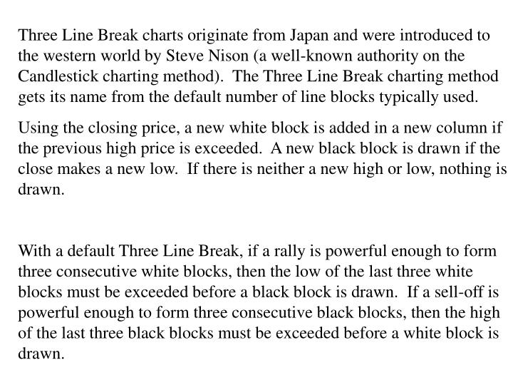 Three Line Break charts originate from Japan and were introduced to the western world by Steve Nison (a well-known authority on the Candlestick charting method).  The Three Line Break charting method gets its name from the default number of line blocks typically used.