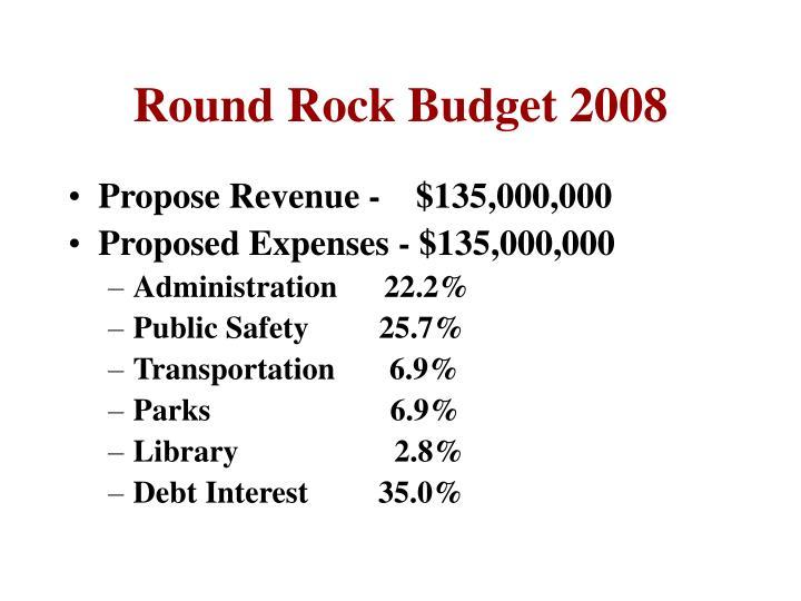 Round Rock Budget 2008