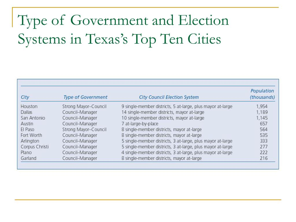 Type of Government and Election Systems in Texas's Top Ten Cities