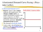 a horizontal demand curve facing a price taker seller
