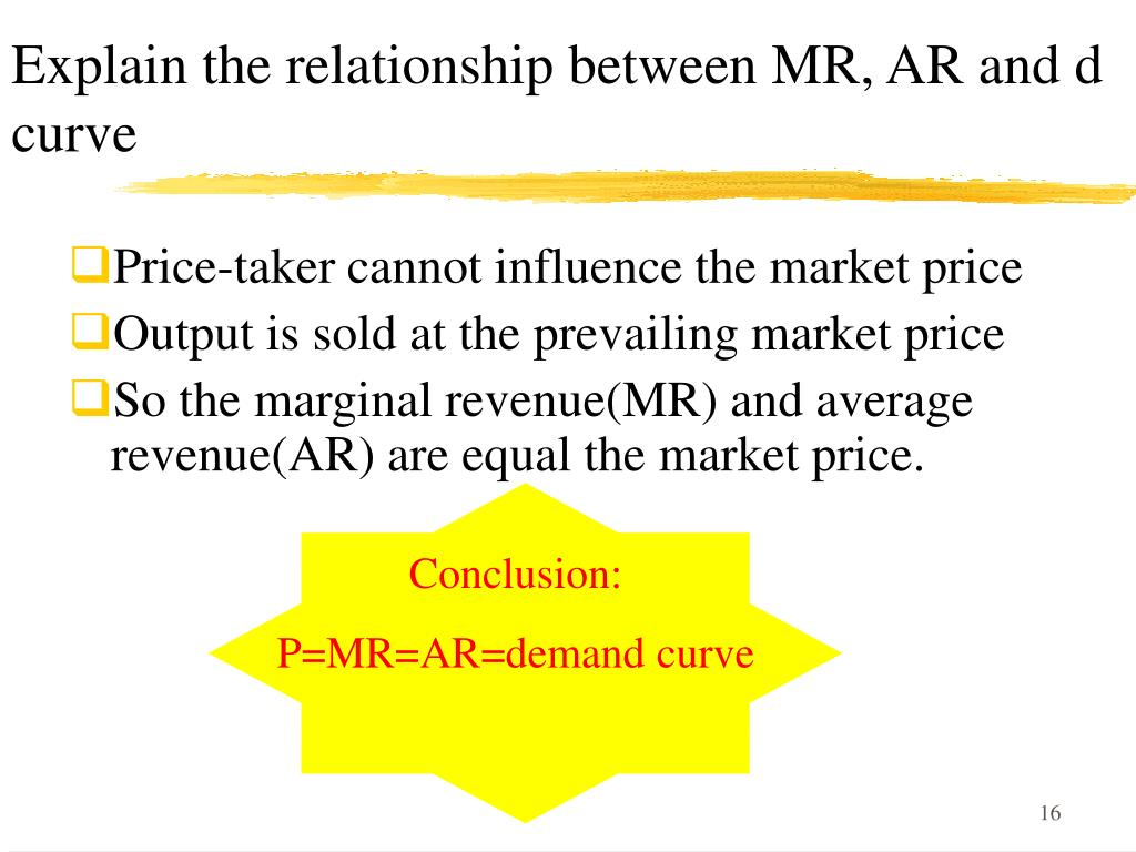 Explain the relationship between MR, AR and d curve