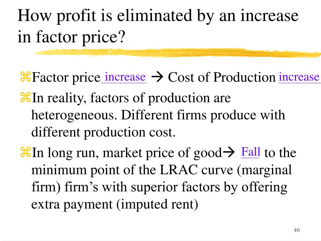 How profit is eliminated by an increase in factor price?