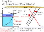 long run 2 exit of firms when lrac p