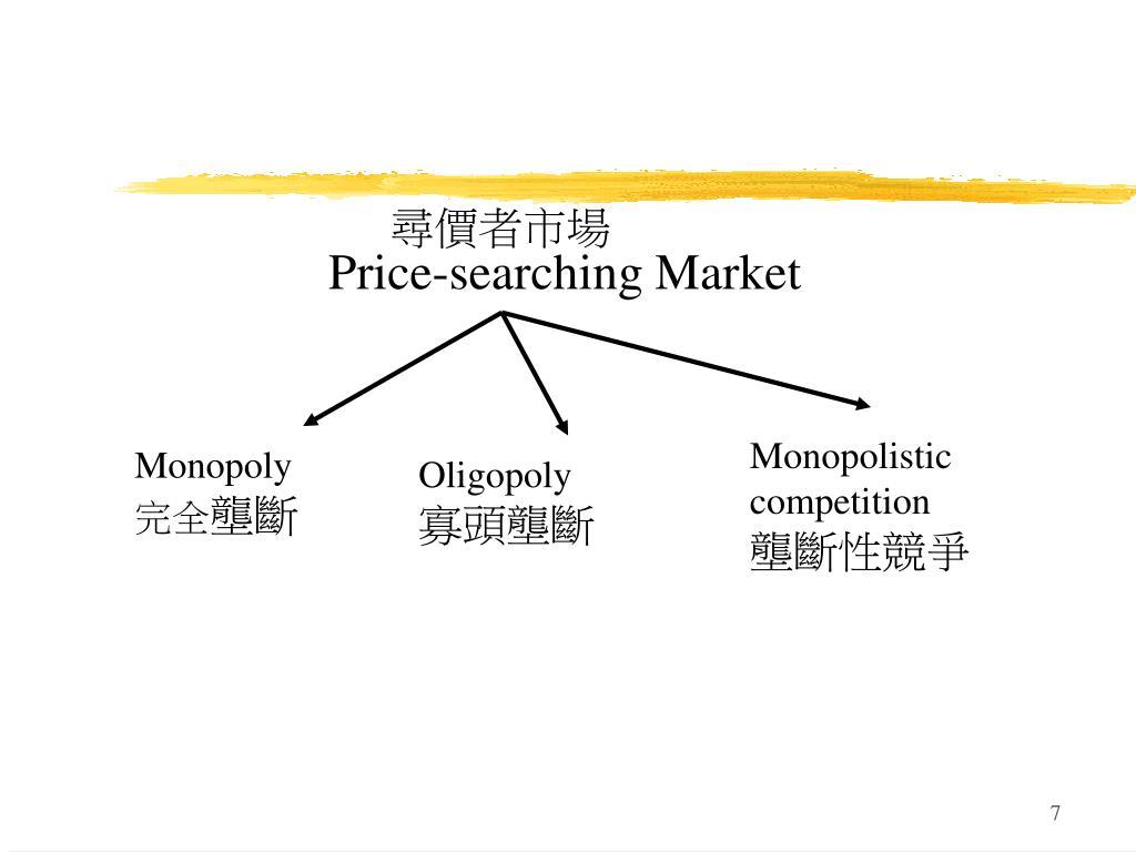 尋價者市場