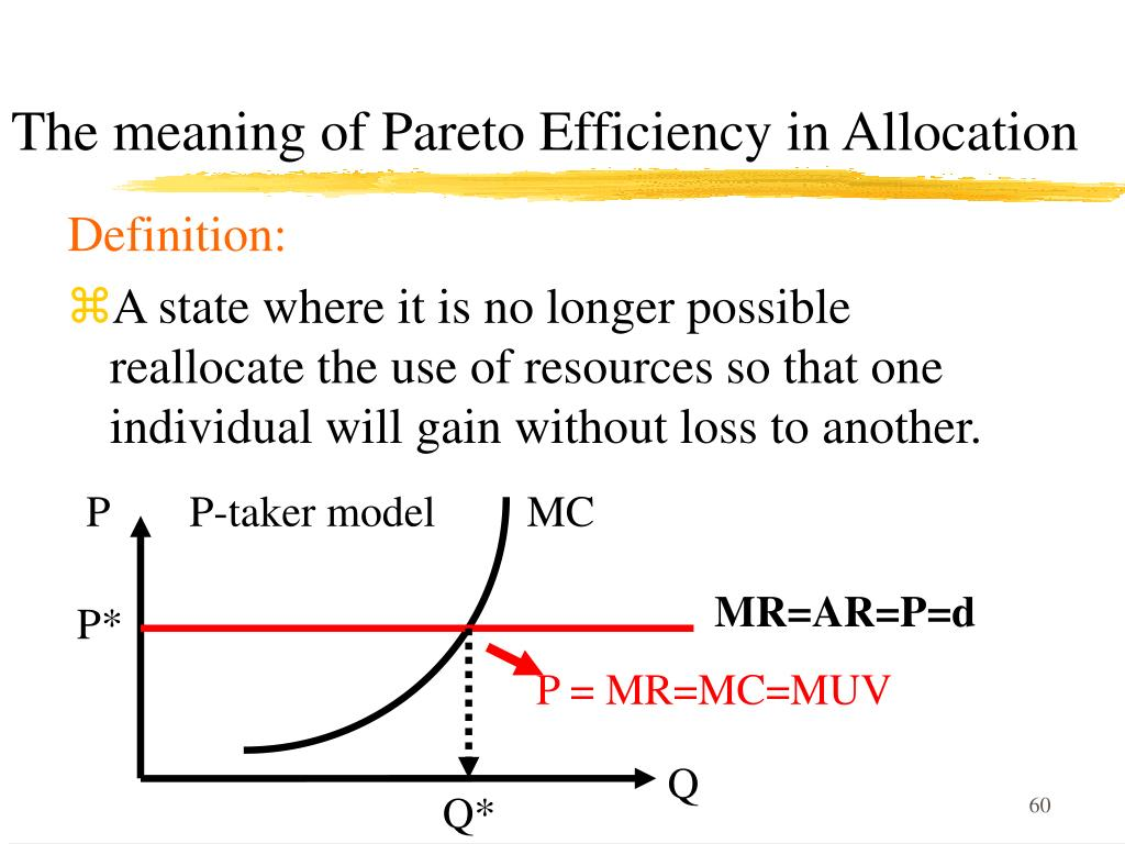 The meaning of Pareto Efficiency in Allocation
