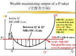 wealth maximizing output of a p taker