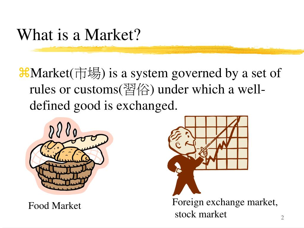 What is a Market?