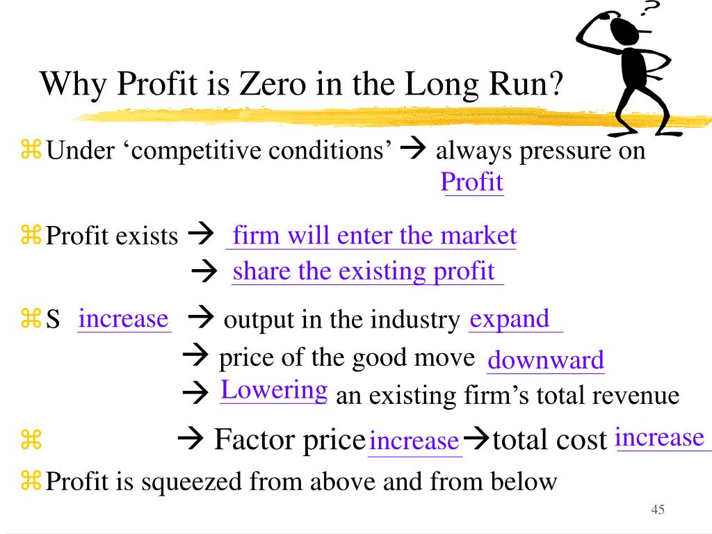 Why Profit is Zero in the Long Run?