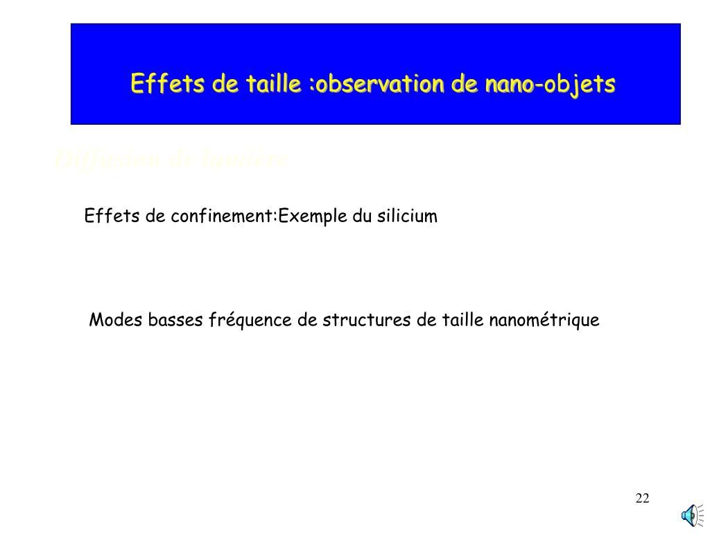 Effets de taille :observation de nano-objets