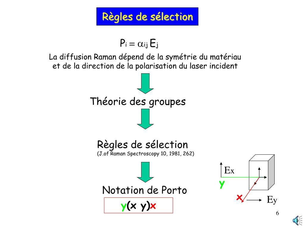 Règles de sélection