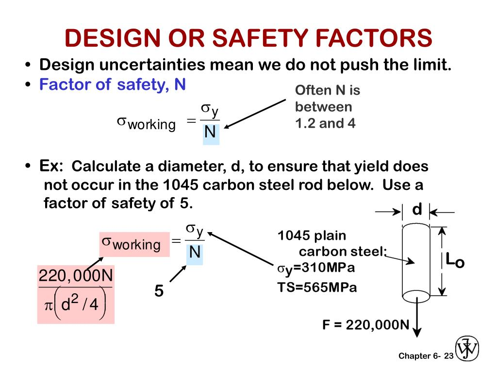 DESIGN OR SAFETY FACTORS