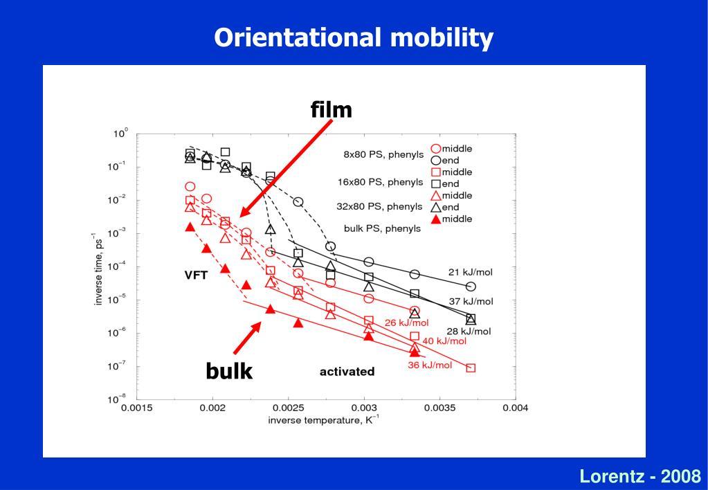 Orientational mobility