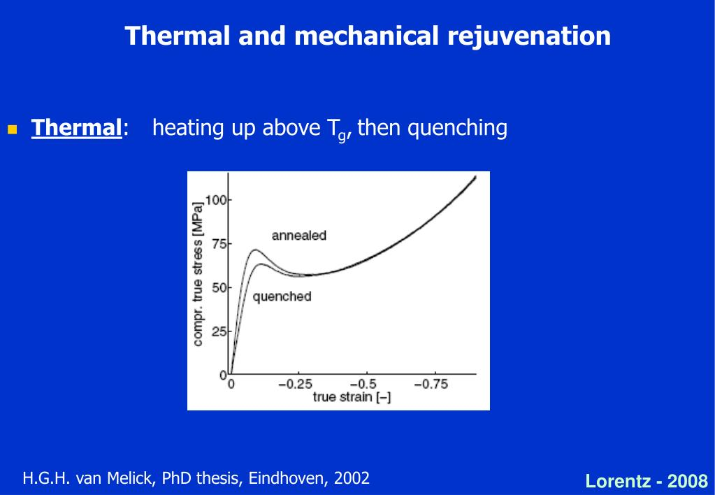 Thermal and mechanical rejuvenation