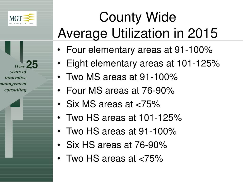 Four elementary areas at 91-100%