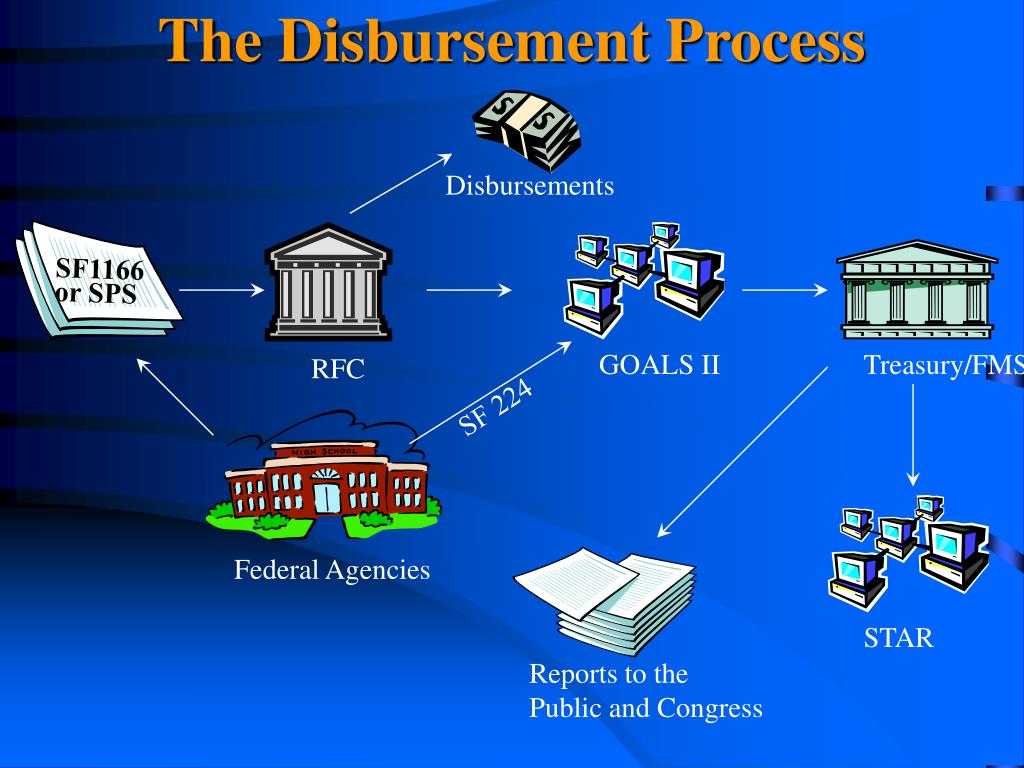 The Disbursement Process