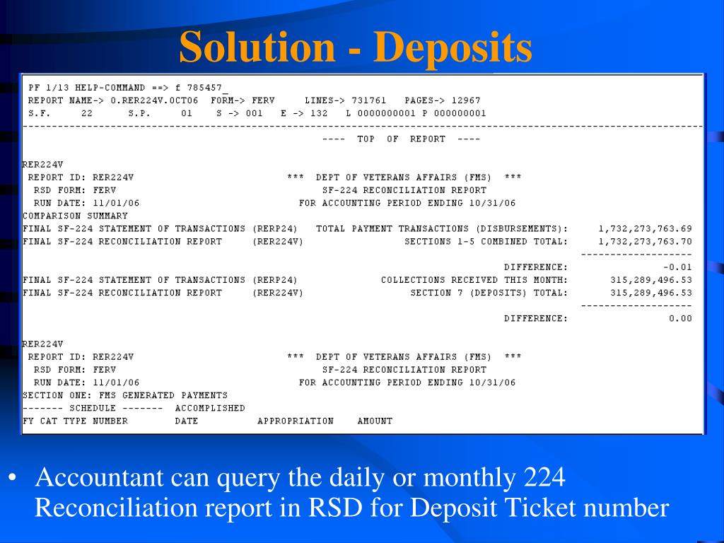 Solution - Deposits
