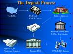 the deposit process