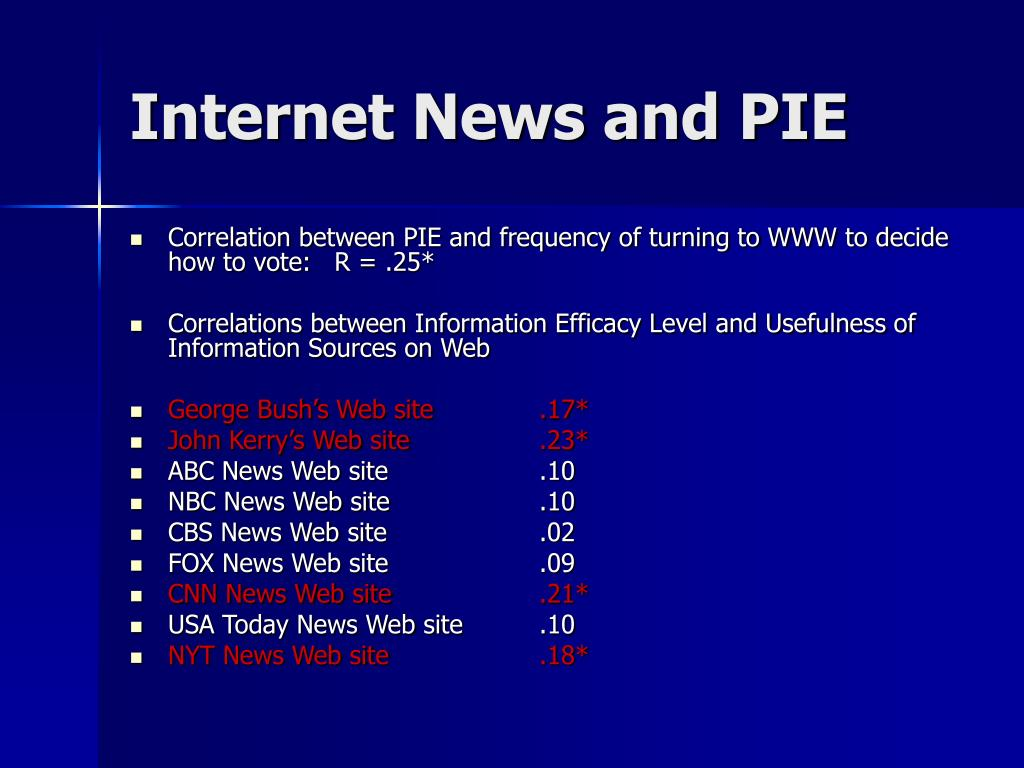 Internet News and PIE