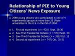 relationship of pie to young citizens news exposure
