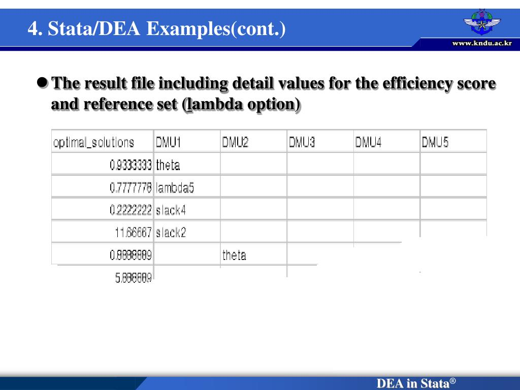 4. Stata/DEA Examples(cont.)