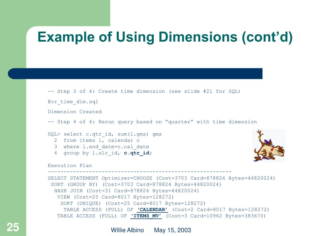 Example of Using Dimensions (cont'd)
