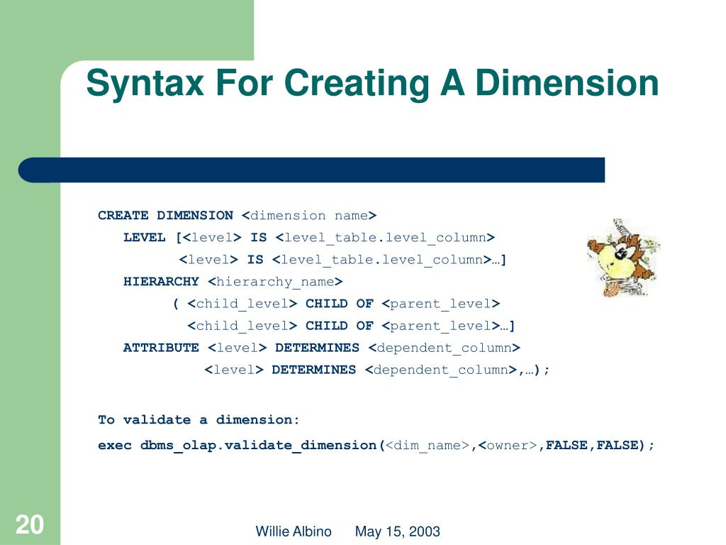 Syntax For Creating A Dimension
