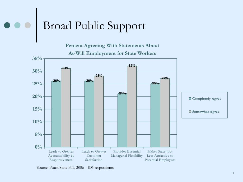 Broad Public Support
