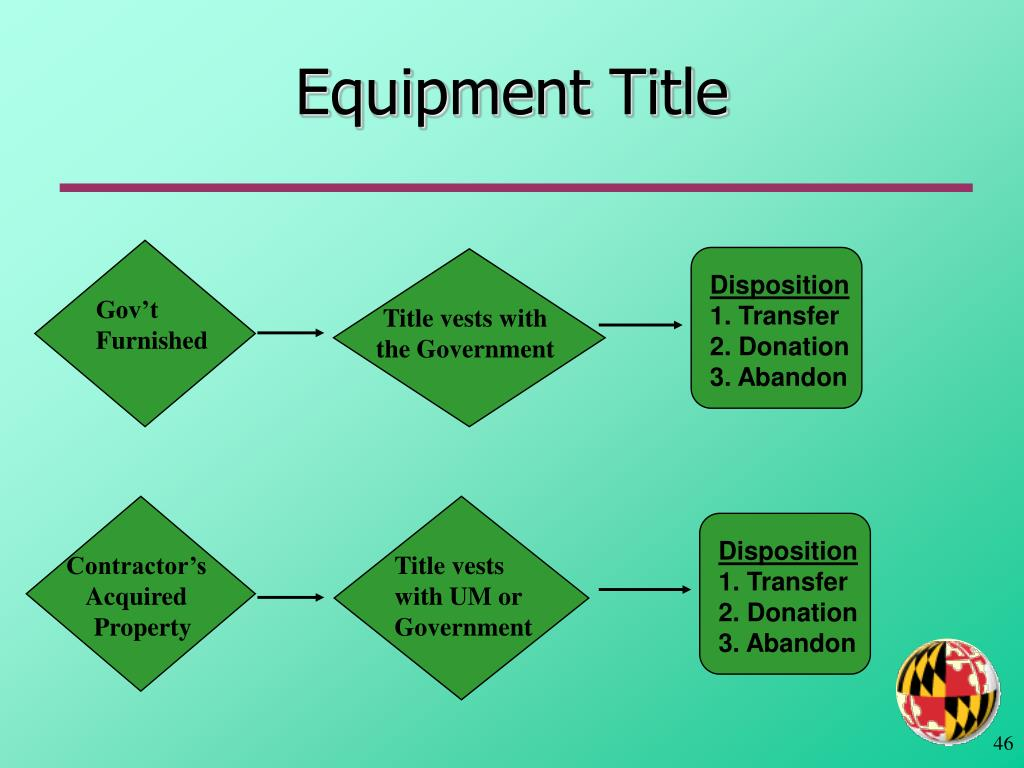 Equipment Title