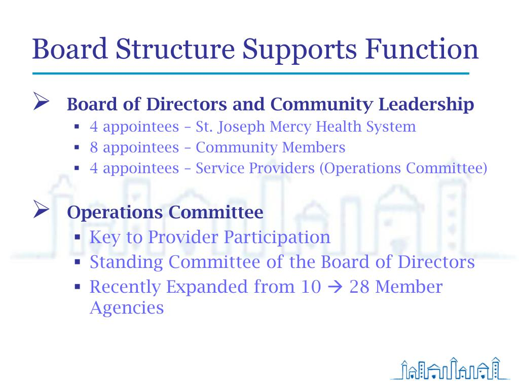Board Structure Supports Function