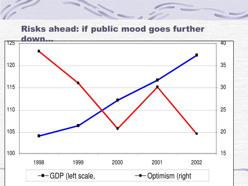 Risks ahead: if public mood goes further down…