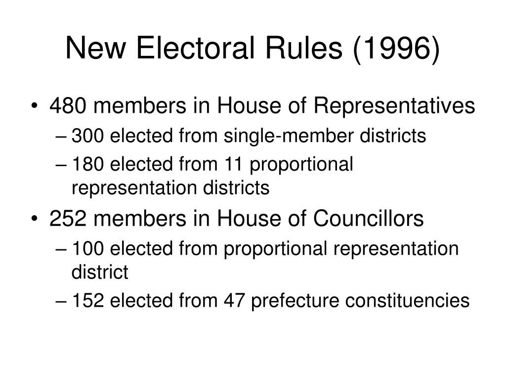 New Electoral Rules (1996)
