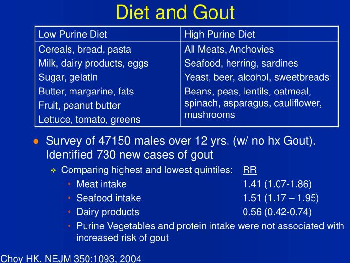 Diet and Gout