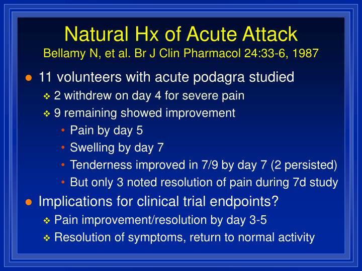 Natural Hx of Acute Attack