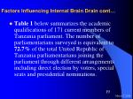 factors influencing internal brain drain cont19