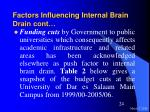 factors influencing internal brain drain cont24