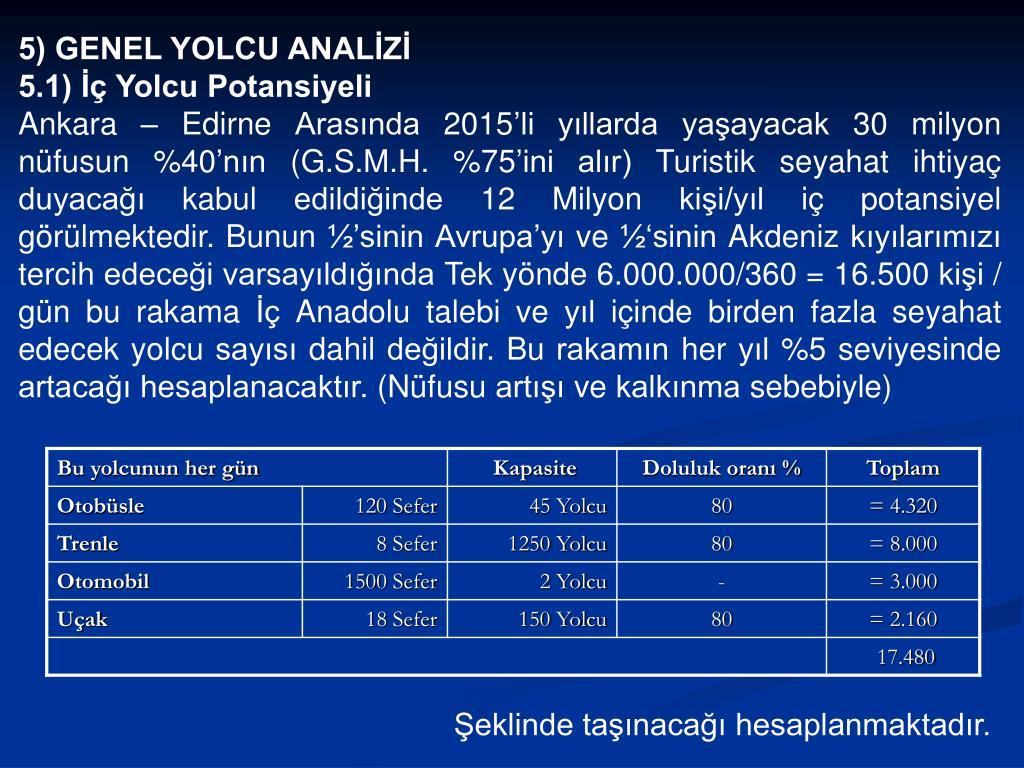 5) GENEL YOLCU ANALİZİ