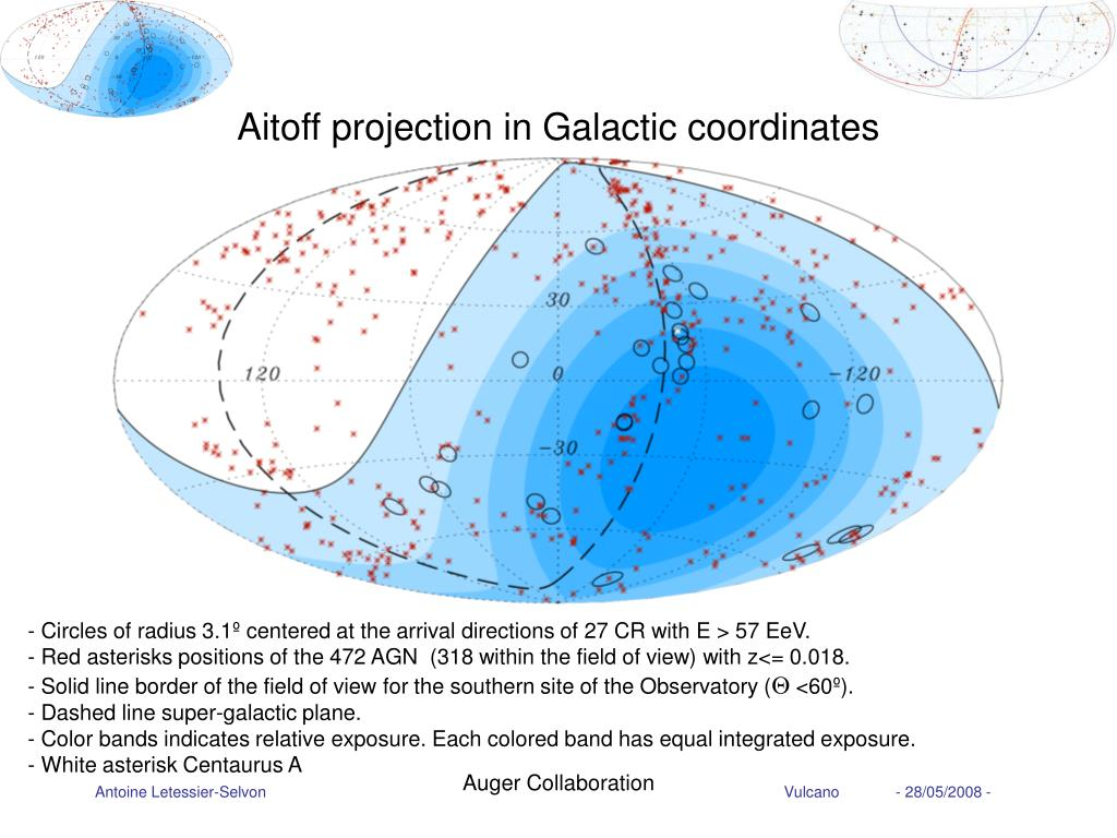Aitoff projection in Galactic coordinates