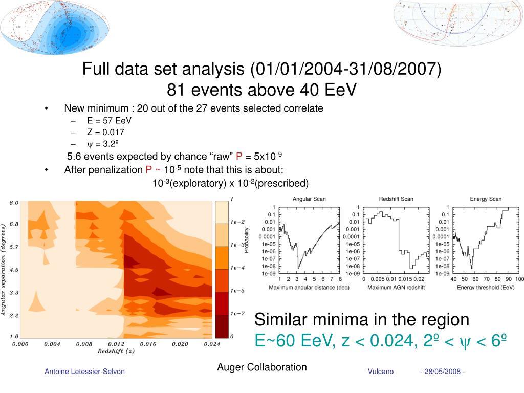 Full data set analysis (01/01/2004-31/08/2007)
