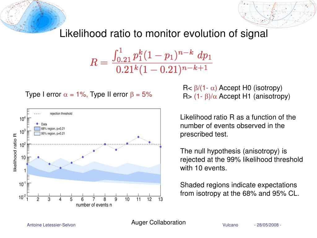 Likelihood ratio to monitor evolution of signal