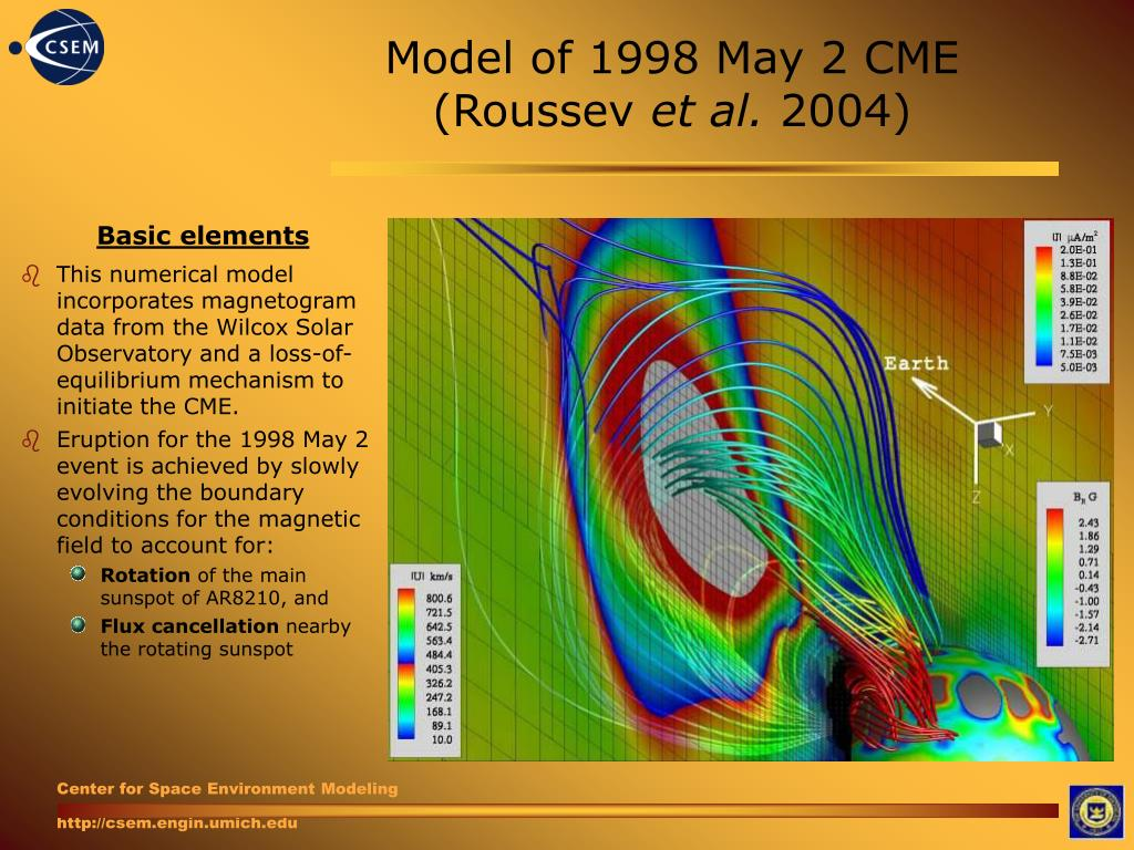 Model of 1998 May 2 CME (Roussev