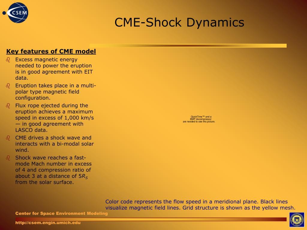CME-Shock Dynamics