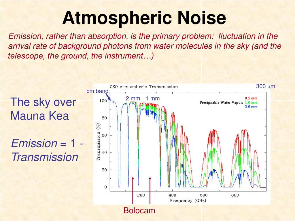 Atmospheric Noise